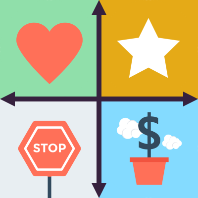 Chart with four quadrants and a heart, star, stop sign, and flower pot with a money symbol growing out of it in the quadrants.
